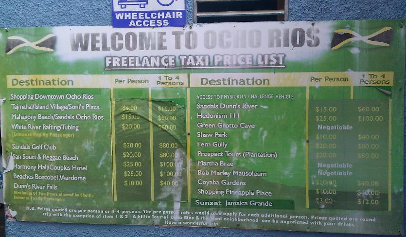 Rent A Car In Jamaica Ocho Rios